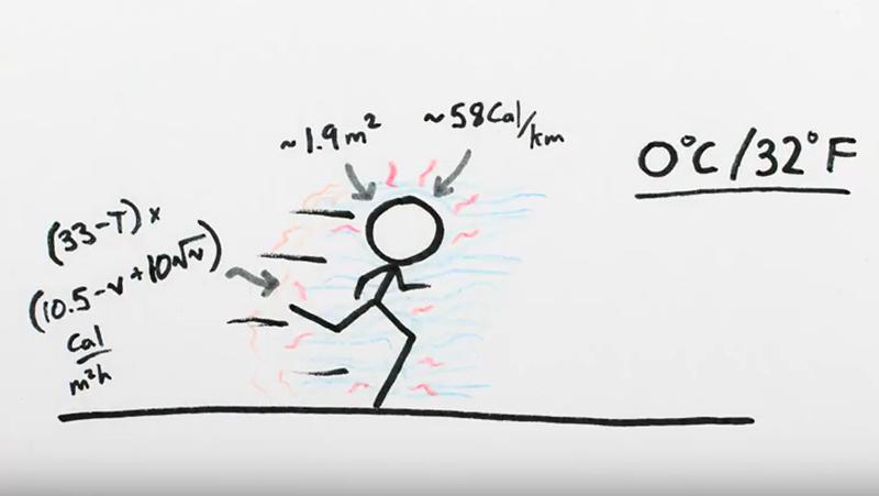 Τι λένε οι κανόνες της φυσικής για το τρέξιμο στο κρύο; (video)